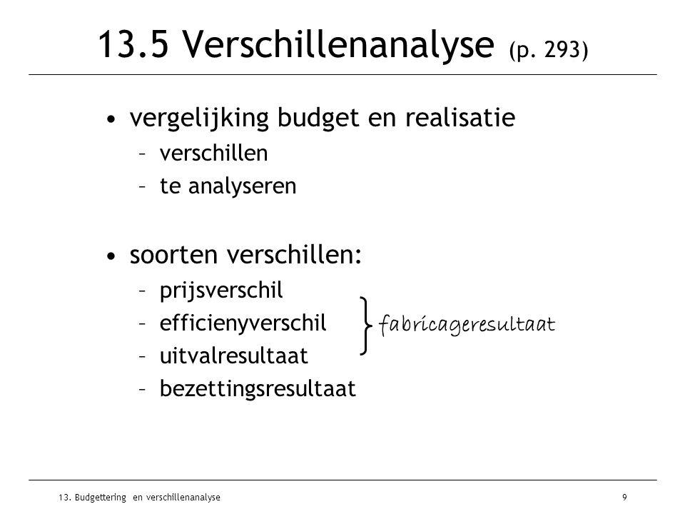 13.5 Verschillenanalyse (p. 293)