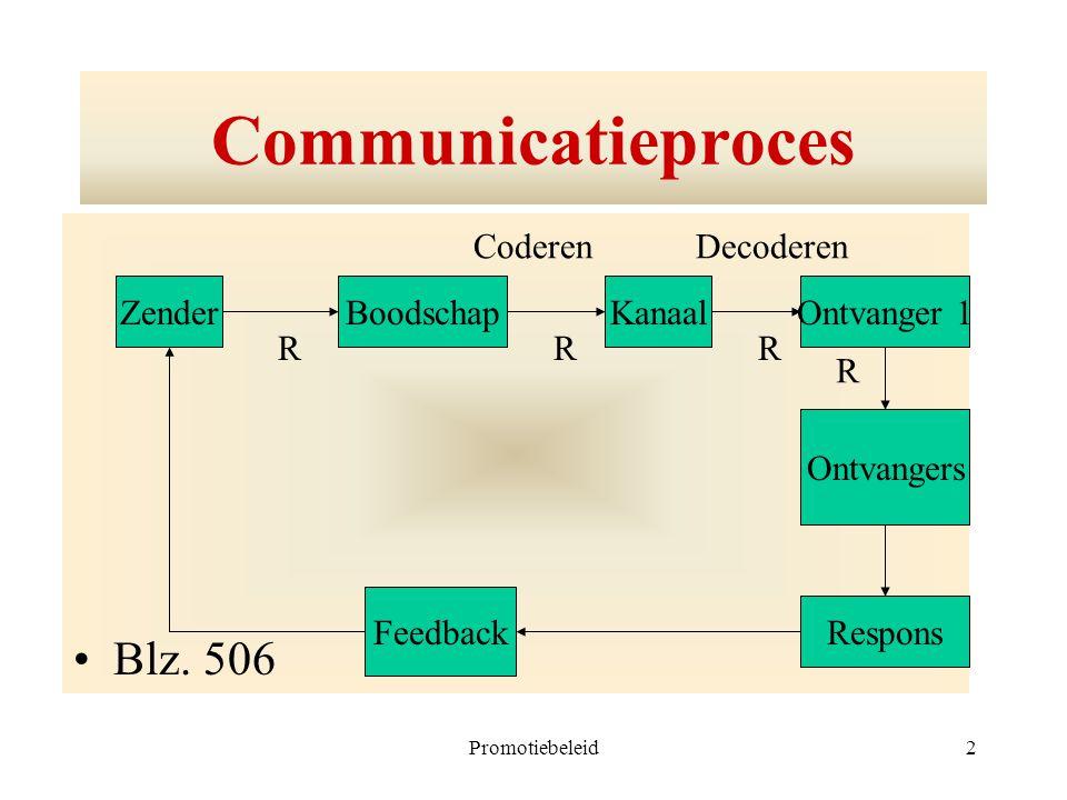 Communicatieproces Blz. 506 Coderen Decoderen Zender Boodschap Kanaal