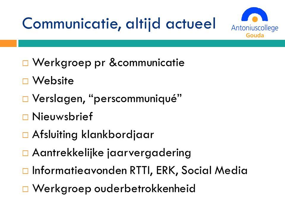 Communicatie, altijd actueel