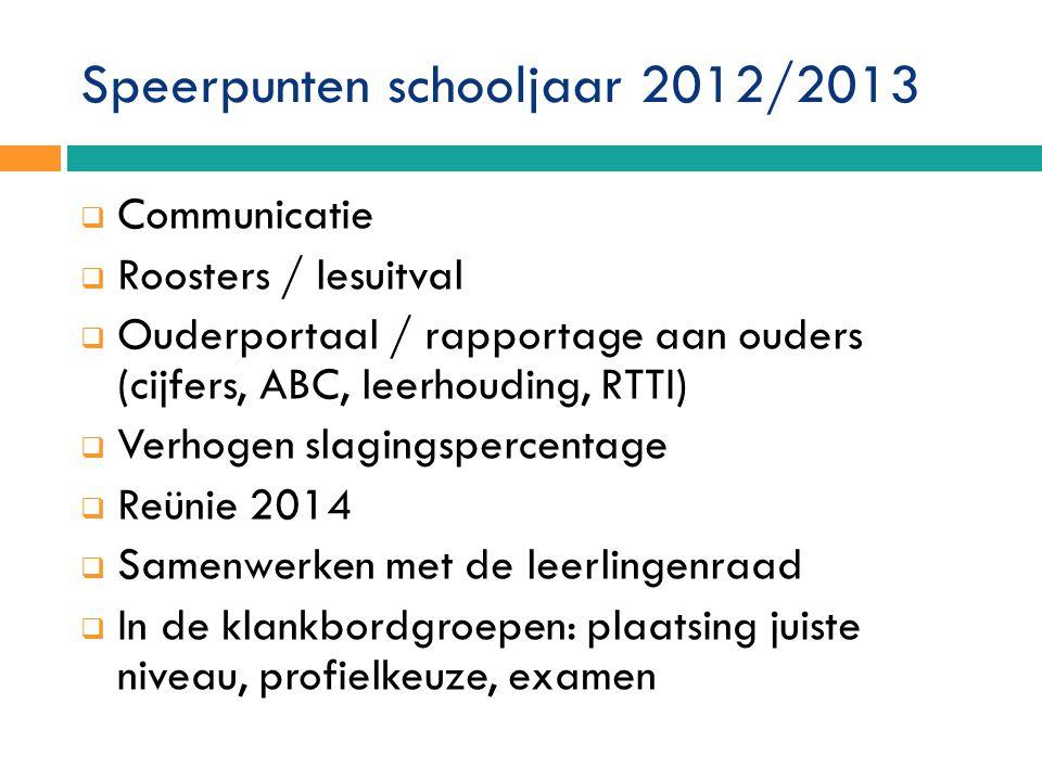 Speerpunten schooljaar 2012/2013