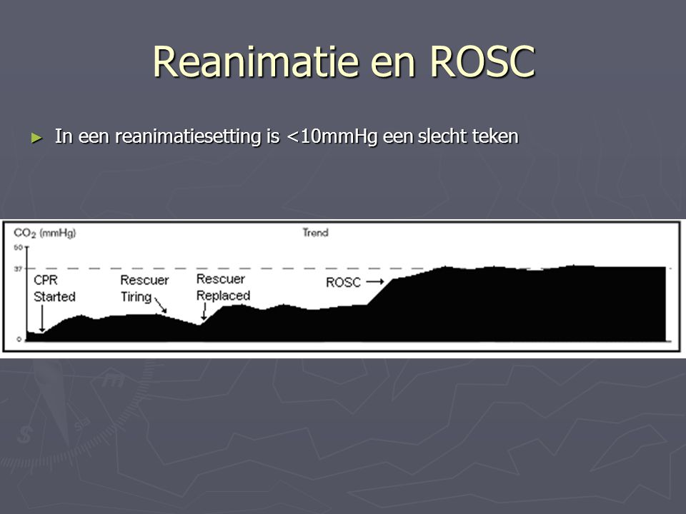 Reanimatie en ROSC In een reanimatiesetting is <10mmHg een slecht teken