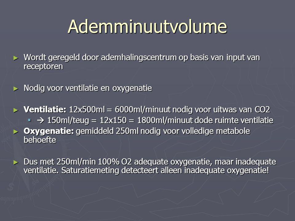 Ademminuutvolume Wordt geregeld door ademhalingscentrum op basis van input van receptoren. Nodig voor ventilatie en oxygenatie.