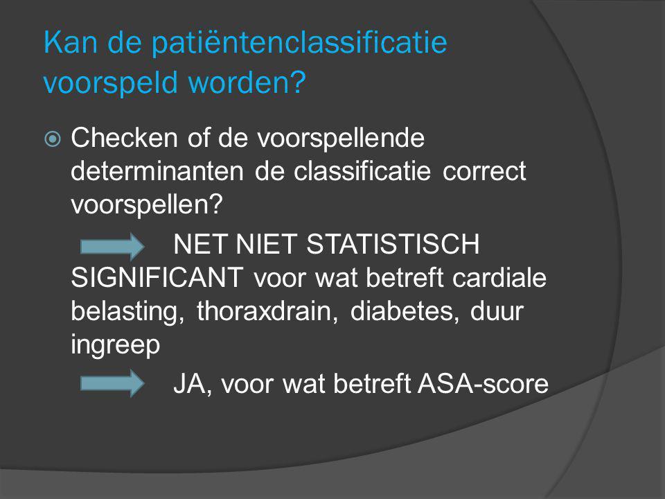 Kan de patiëntenclassificatie voorspeld worden