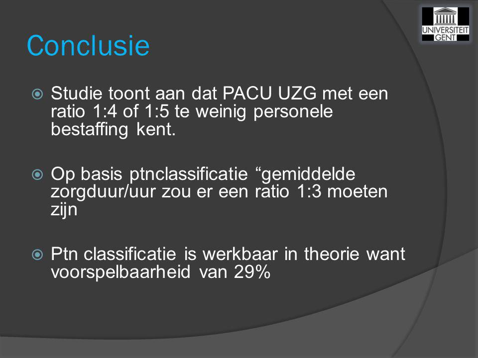 Conclusie Studie toont aan dat PACU UZG met een ratio 1:4 of 1:5 te weinig personele bestaffing kent.