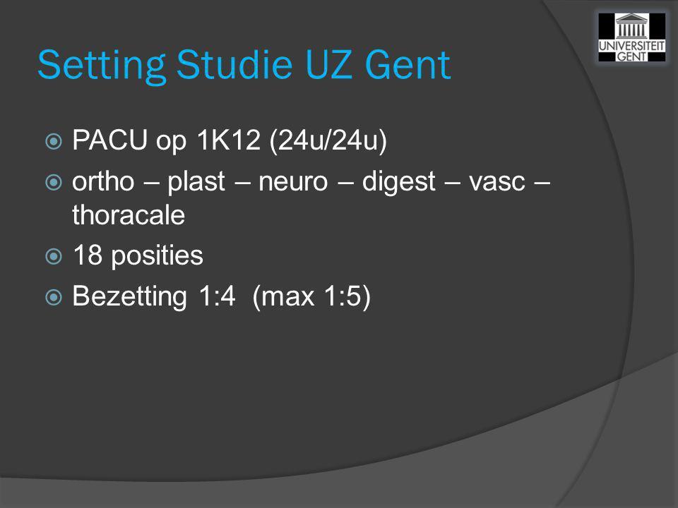 Setting Studie UZ Gent PACU op 1K12 (24u/24u)