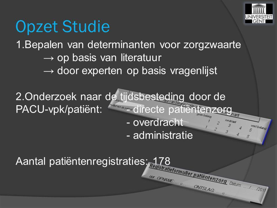 Opzet Studie 1.Bepalen van determinanten voor zorgzwaarte