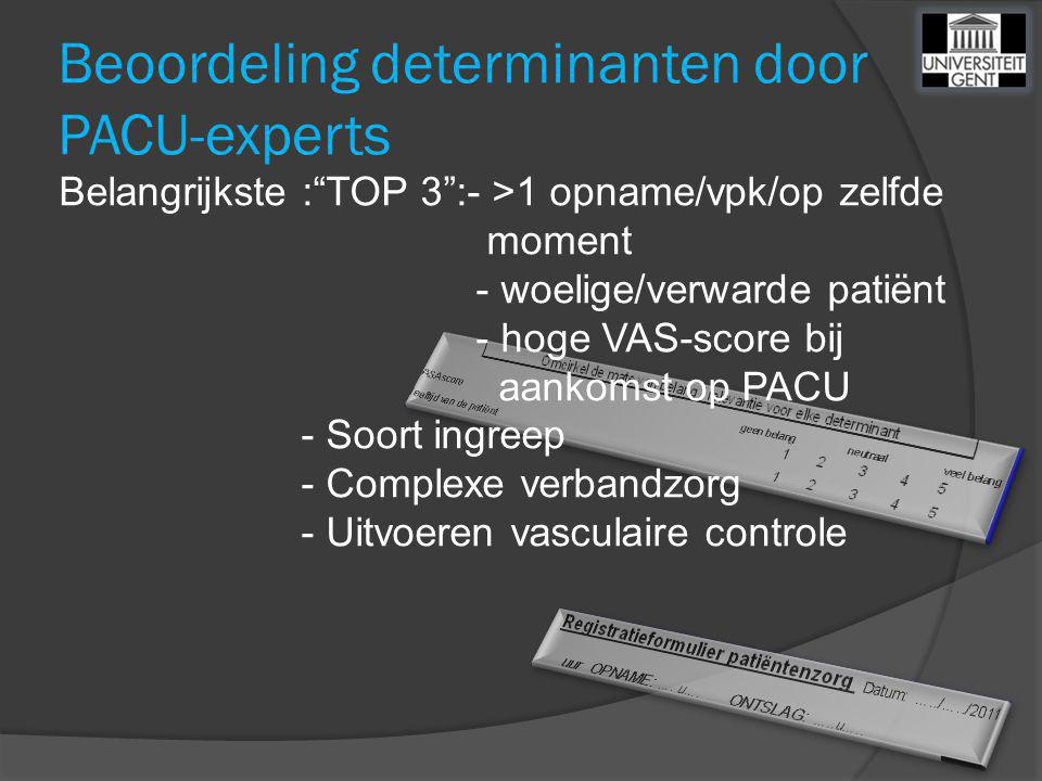 Beoordeling determinanten door PACU-experts