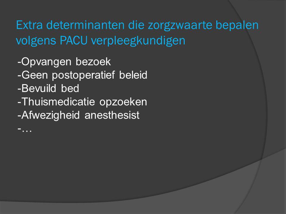 Extra determinanten die zorgzwaarte bepalen volgens PACU verpleegkundigen