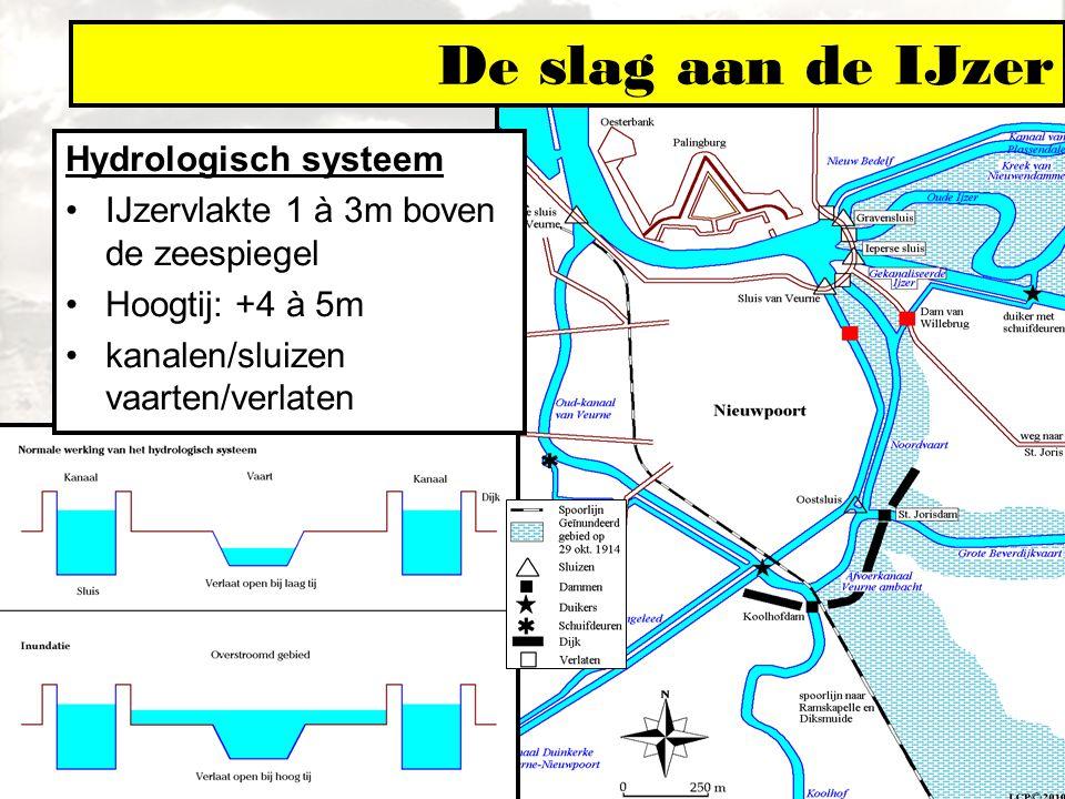 De slag aan de IJzer Hydrologisch systeem
