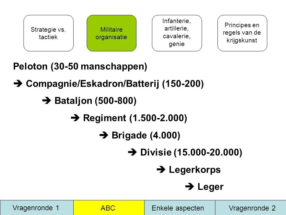 Peloton (30-50 manschappen)  Compagnie/Eskadron/Batterij (150-200)