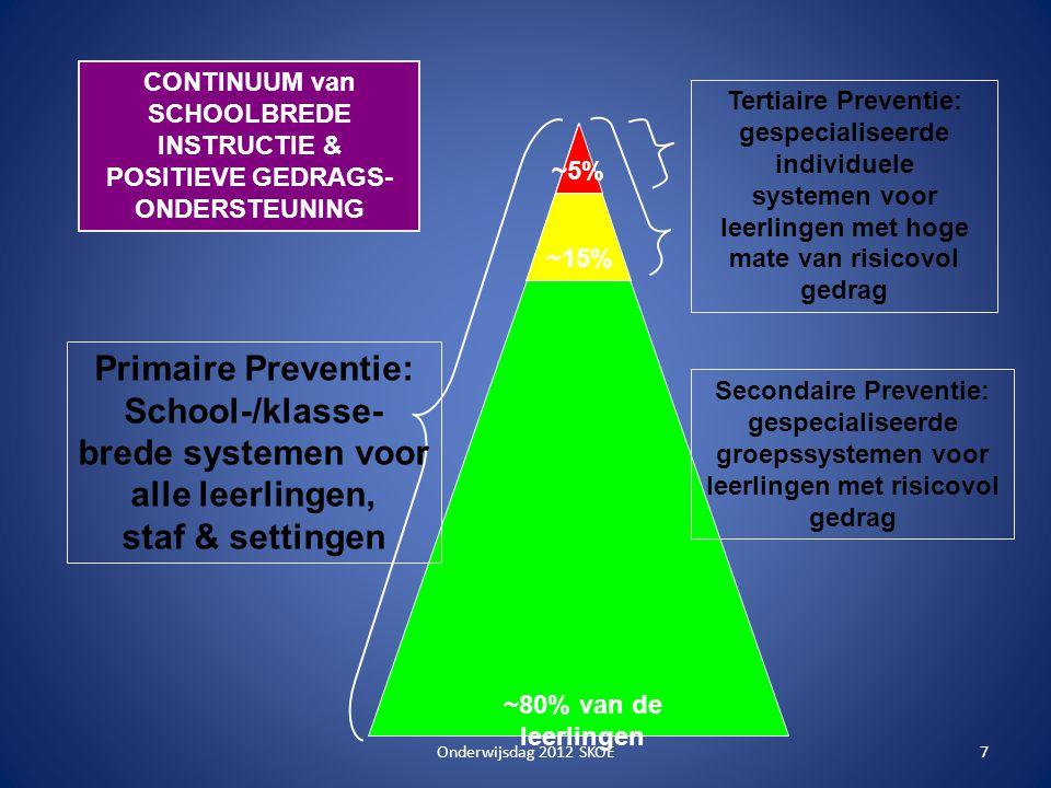 Primaire Preventie: School-/klasse- brede systemen voor