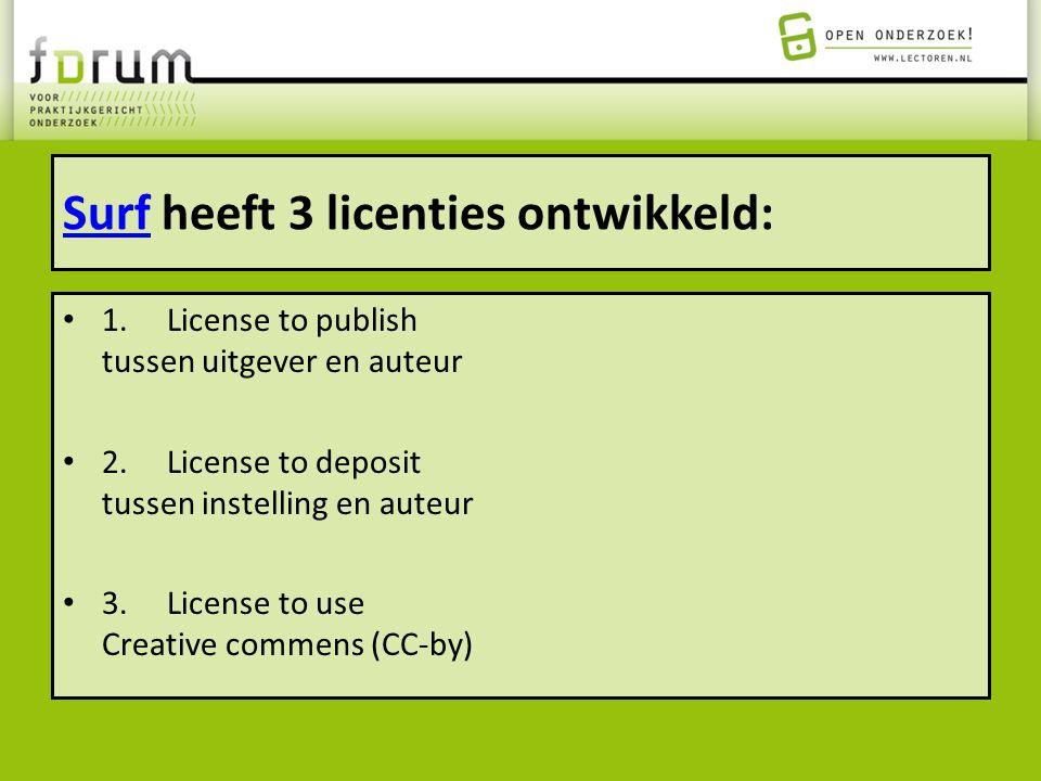 Surf heeft 3 licenties ontwikkeld: