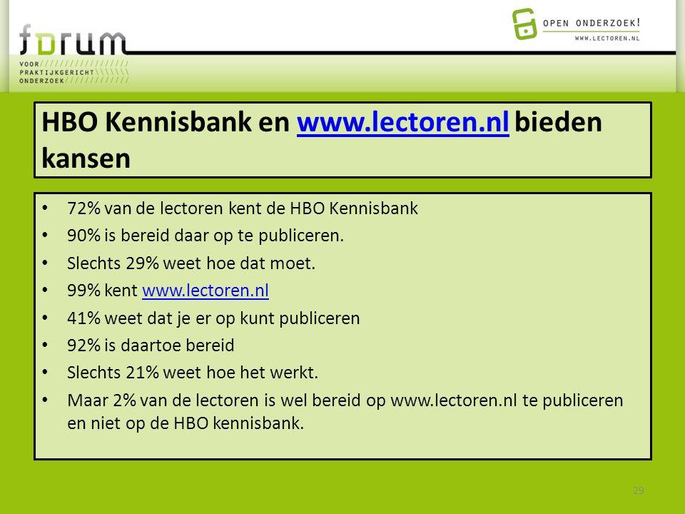 HBO Kennisbank en www.lectoren.nl bieden kansen