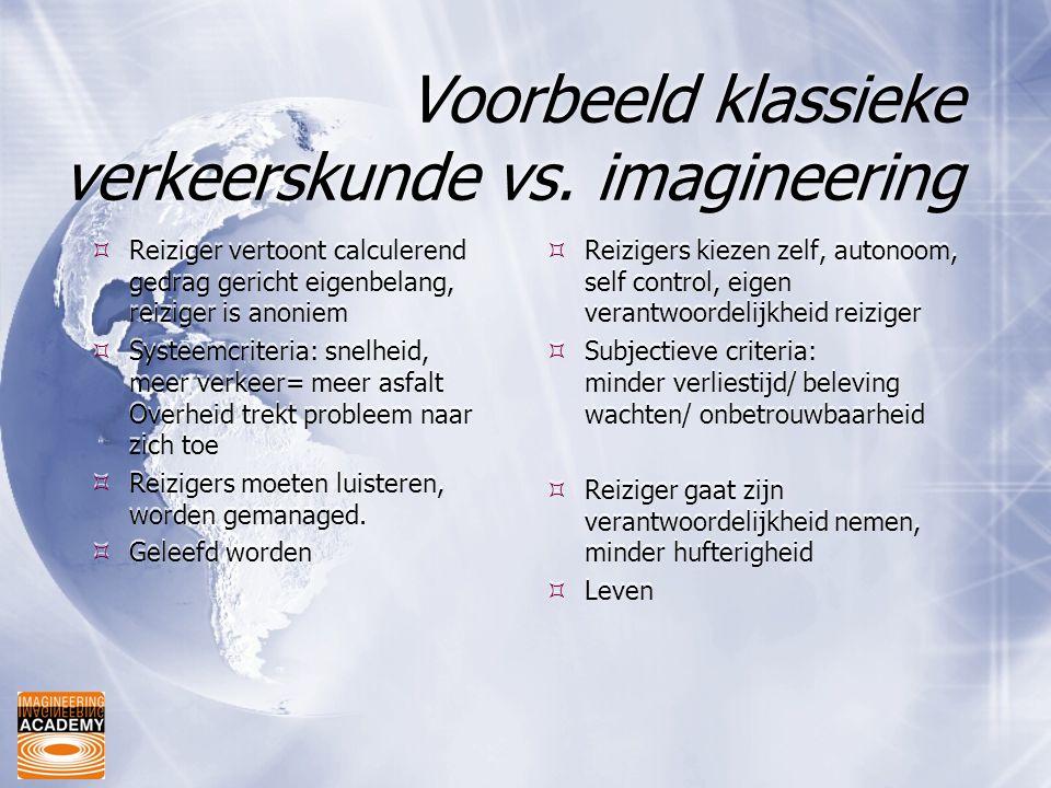 Voorbeeld klassieke verkeerskunde vs. imagineering