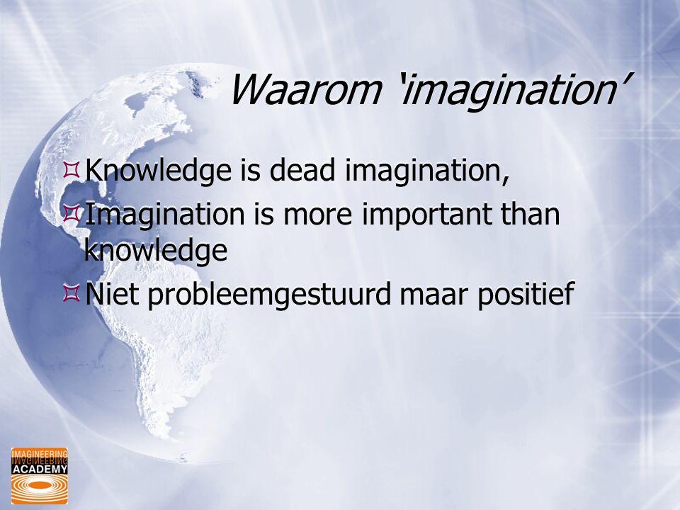 Waarom 'imagination' Knowledge is dead imagination,