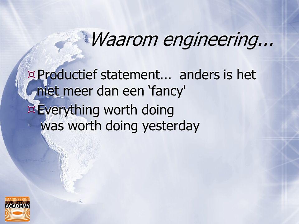 Waarom engineering... Productief statement...