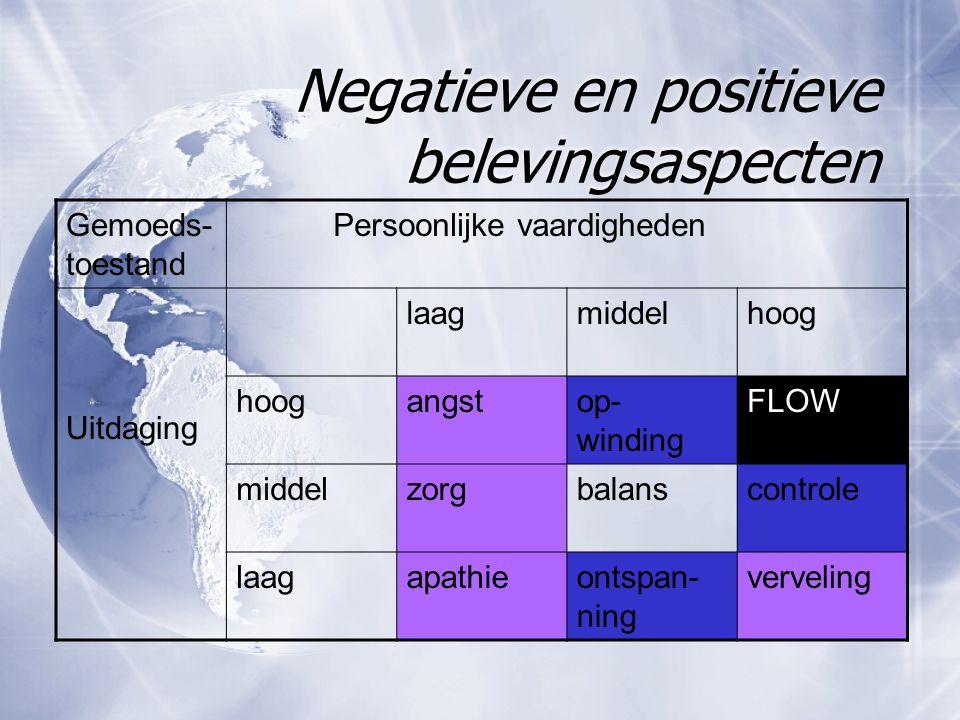 Negatieve en positieve belevingsaspecten