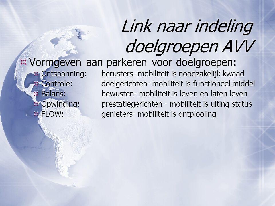 Link naar indeling doelgroepen AVV