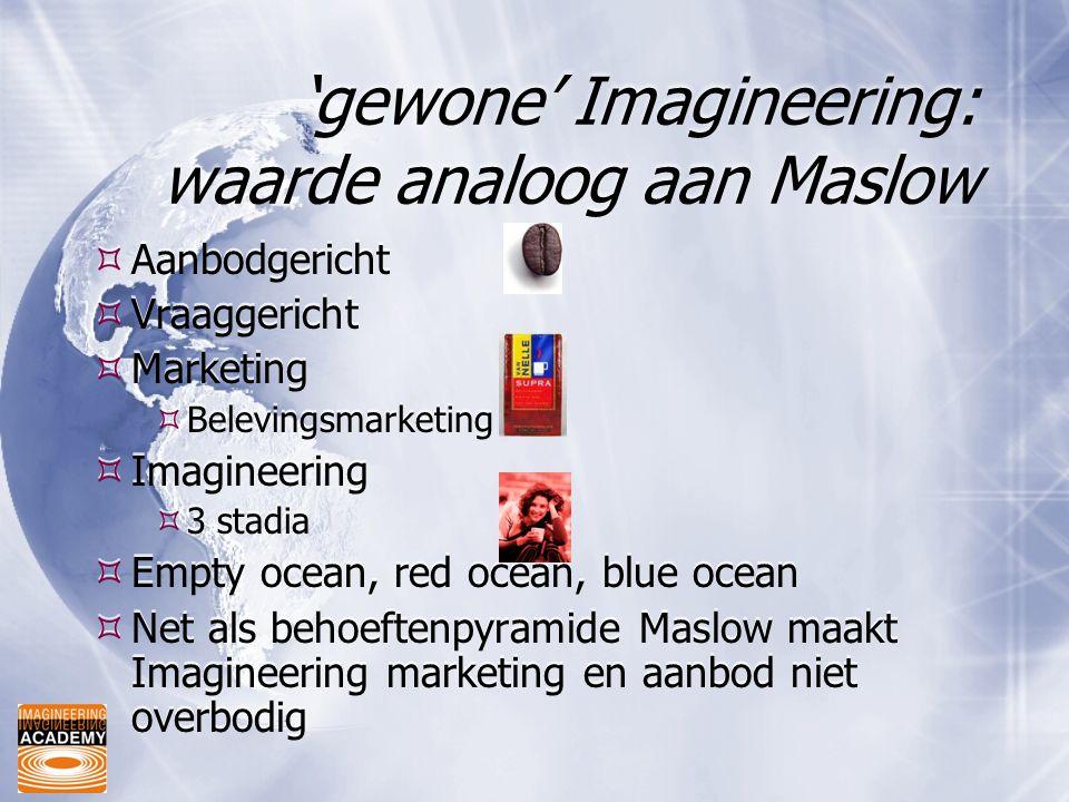 'gewone' Imagineering: waarde analoog aan Maslow