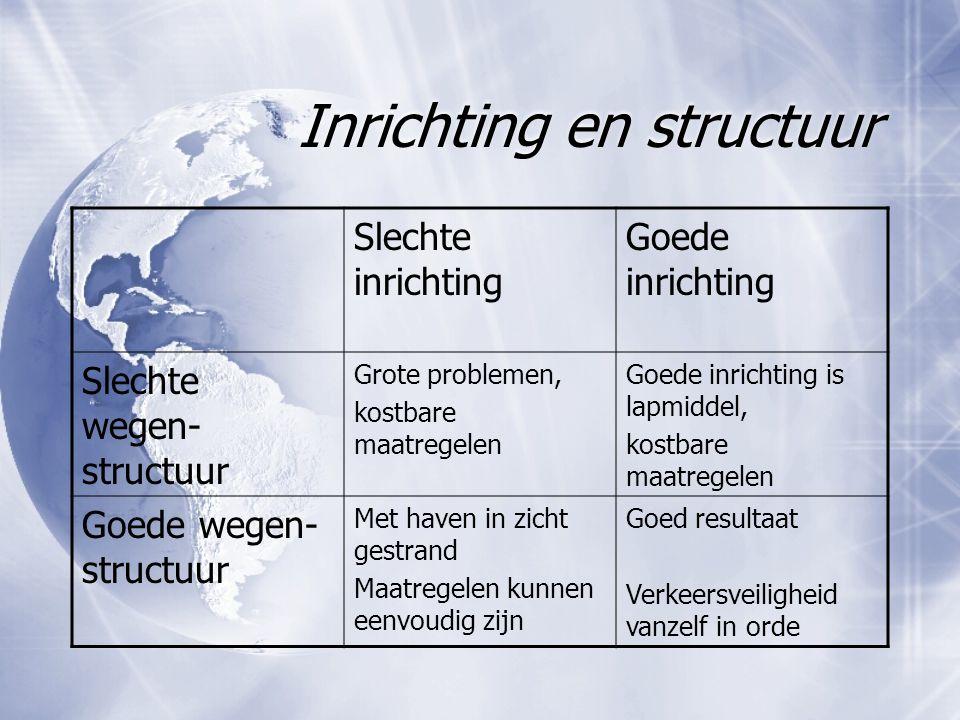 Inrichting en structuur