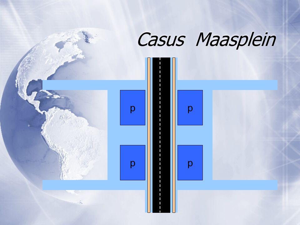 Casus Maasplein p p p p