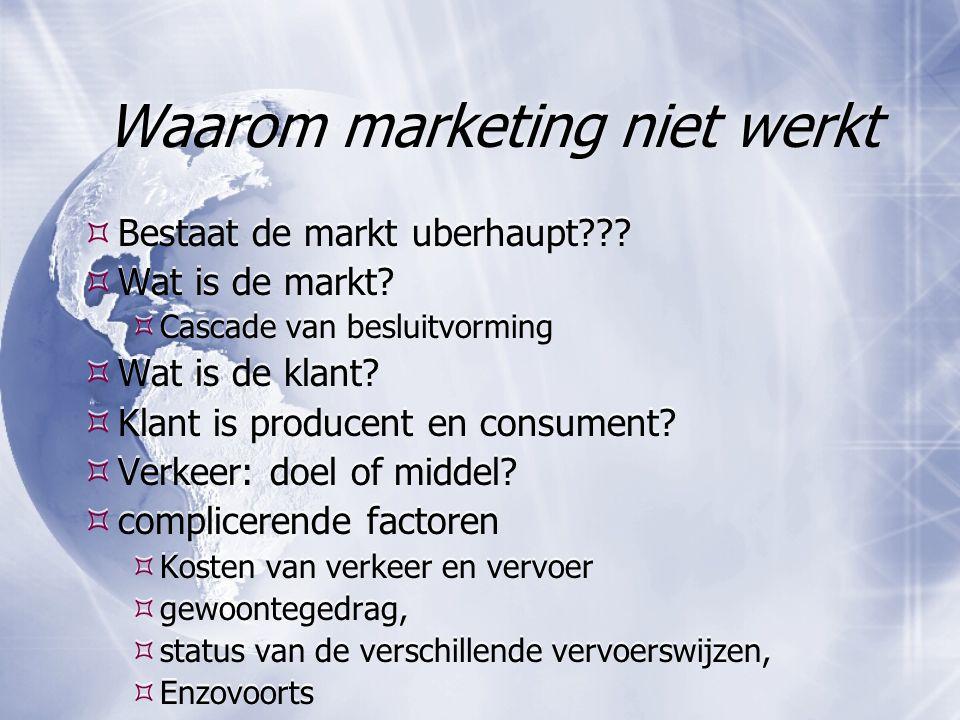 Waarom marketing niet werkt