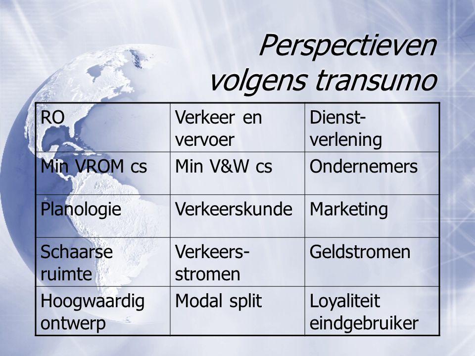 Perspectieven volgens transumo