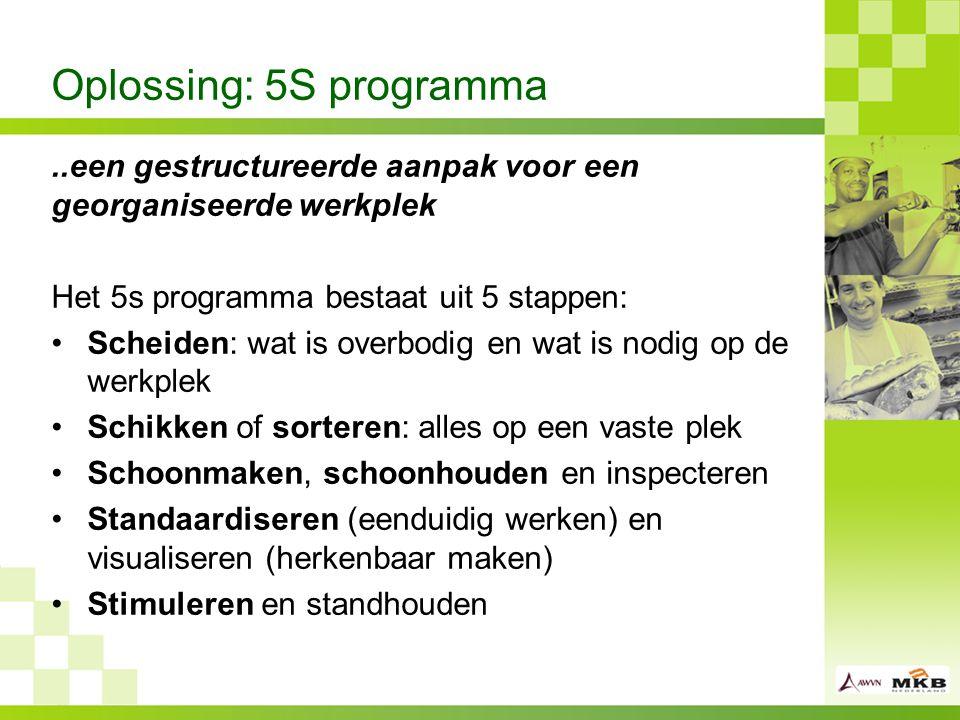 Oplossing: 5S programma