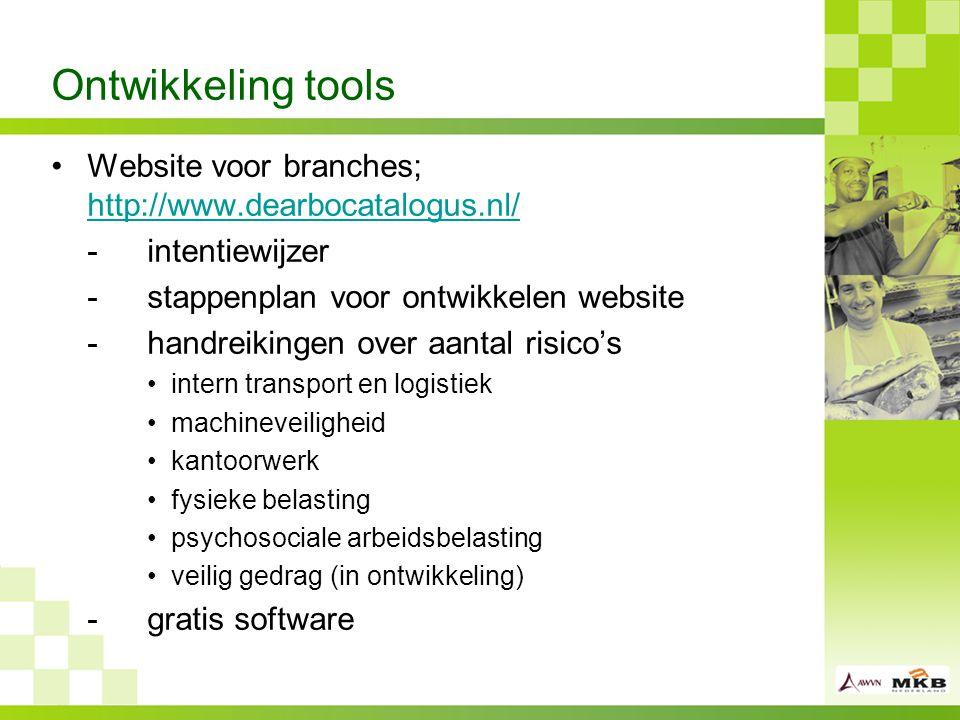 Ontwikkeling tools Website voor branches; http://www.dearbocatalogus.nl/ - intentiewijzer. - stappenplan voor ontwikkelen website.