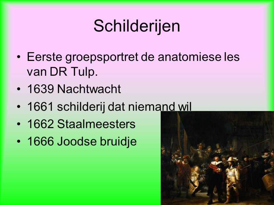 Schilderijen Eerste groepsportret de anatomiese les van DR Tulp.