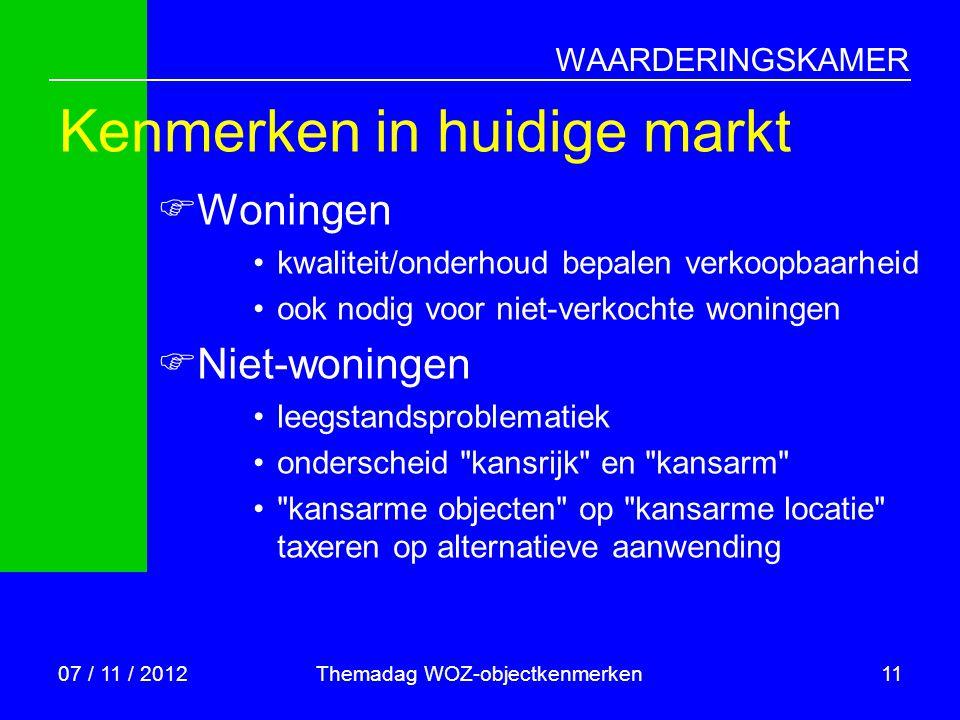 Kenmerken in huidige markt