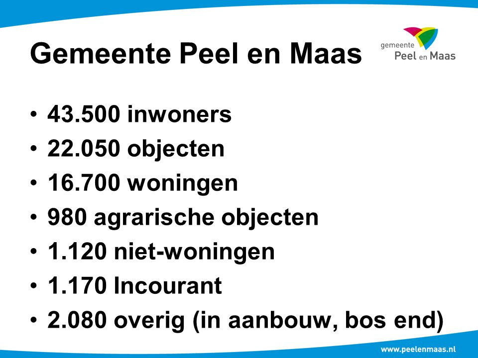 Gemeente Peel en Maas 43.500 inwoners 22.050 objecten 16.700 woningen