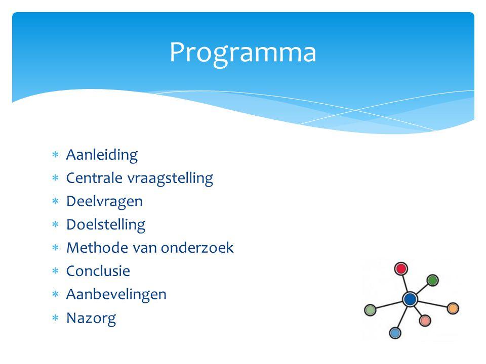 Programma Aanleiding Centrale vraagstelling Deelvragen Doelstelling