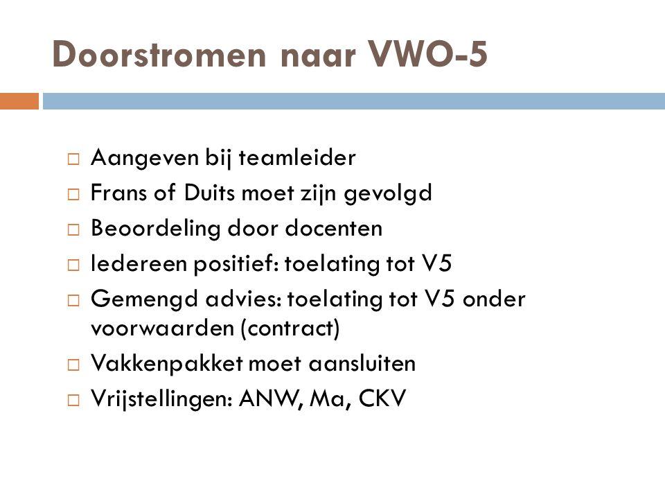 Doorstromen naar VWO-5 Aangeven bij teamleider