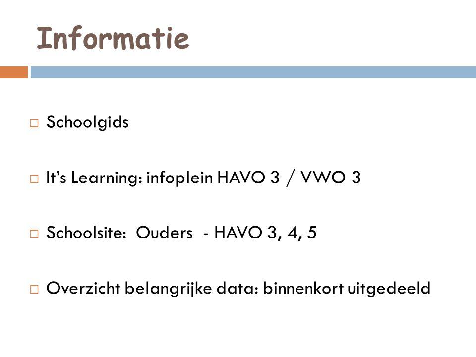 Informatie Schoolgids It's Learning: infoplein HAVO 3 / VWO 3