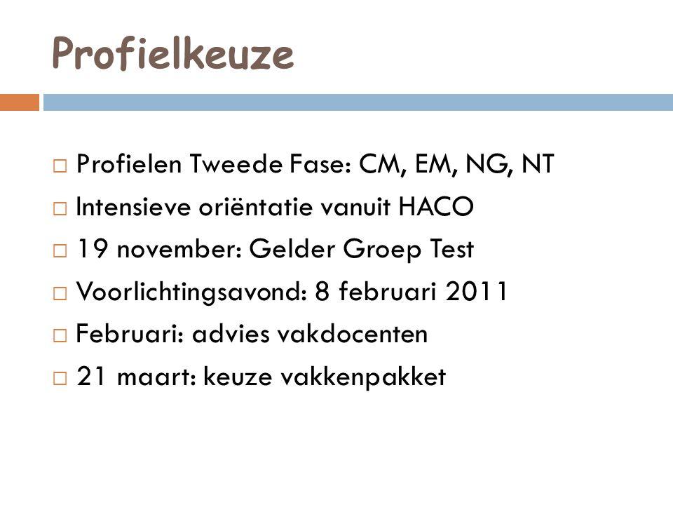Profielkeuze Profielen Tweede Fase: CM, EM, NG, NT