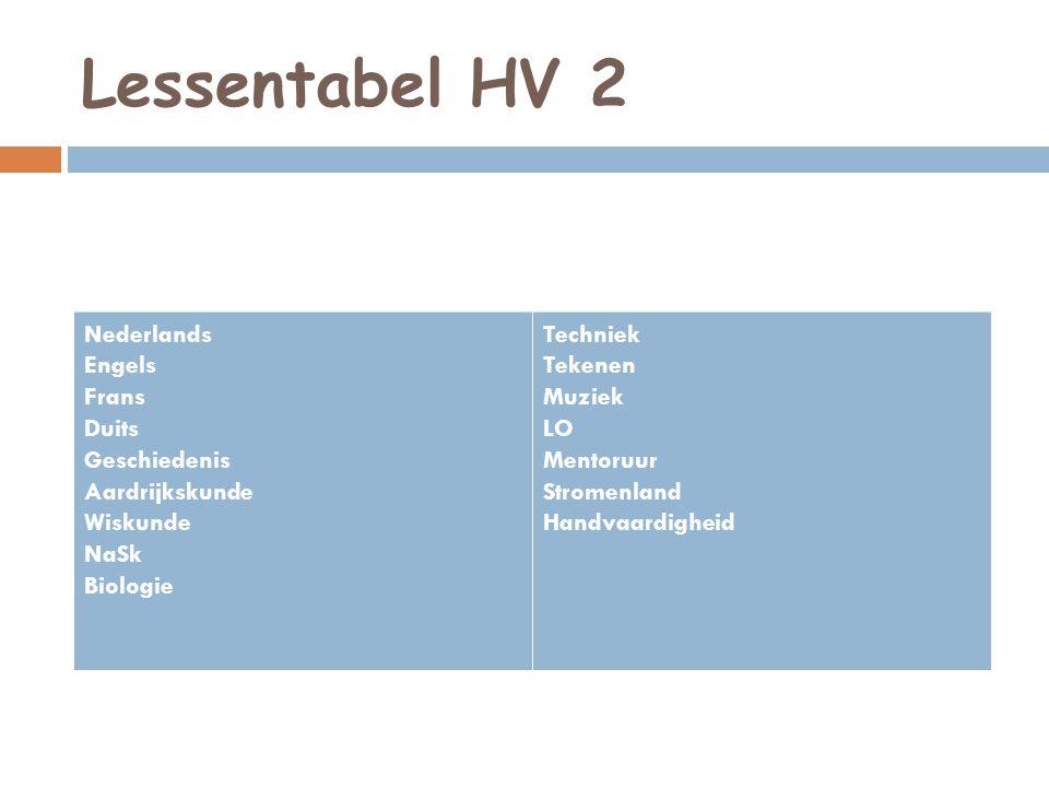 Lessentabel HV 2 Nederlands Engels Frans Duits Geschiedenis