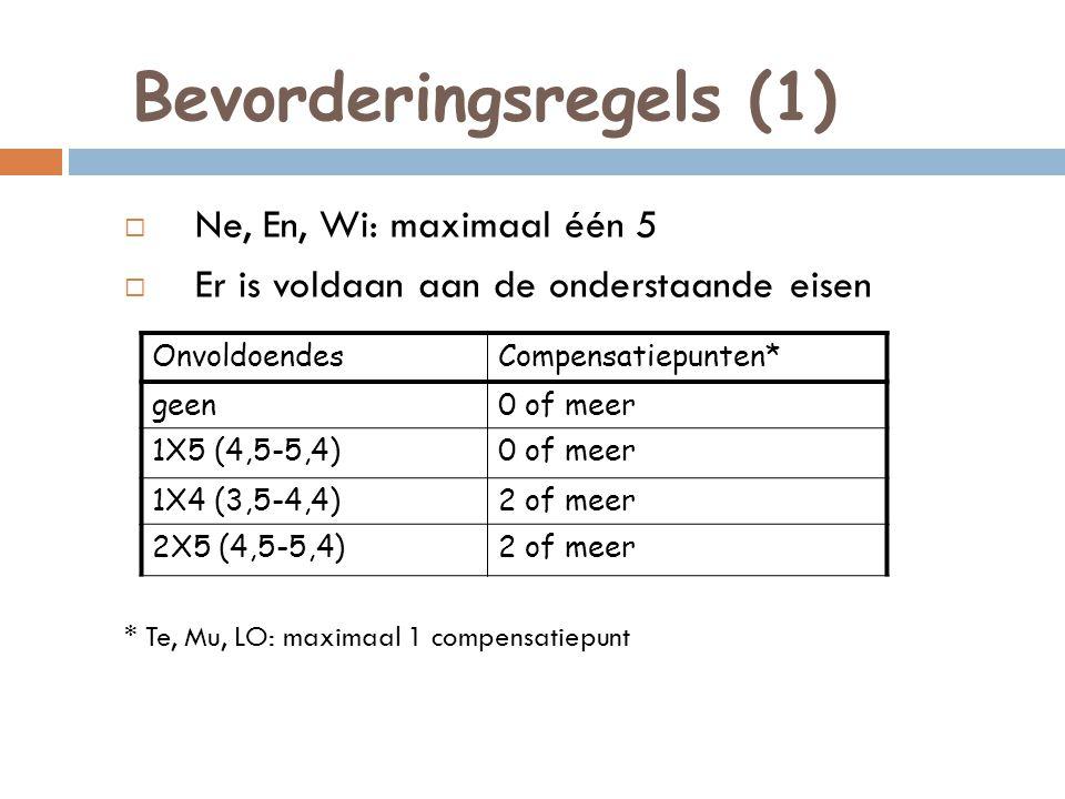 Bevorderingsregels (1)