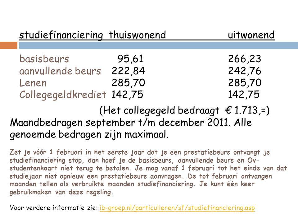 studiefinanciering thuiswonend uitwonend basisbeurs 95,61 266,23