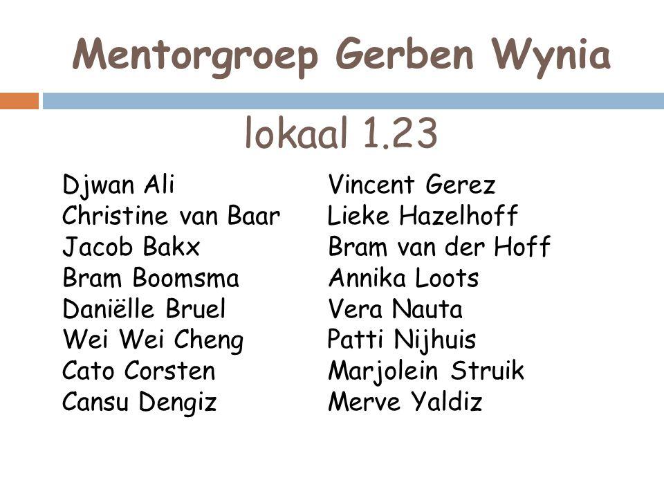 Mentorgroep Gerben Wynia