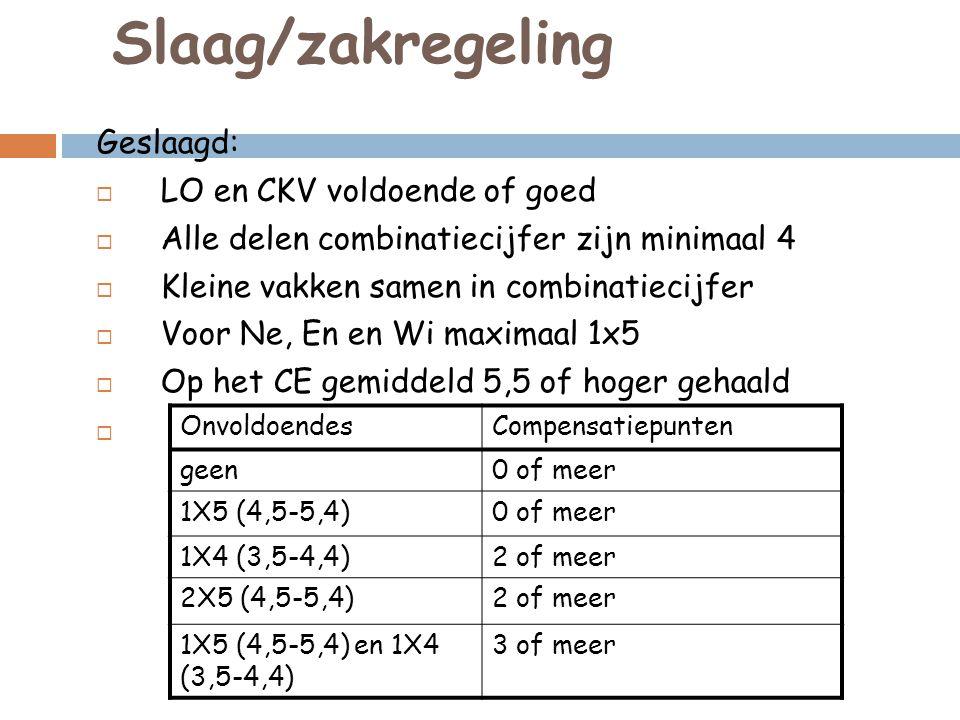 Slaag/zakregeling Geslaagd: LO en CKV voldoende of goed