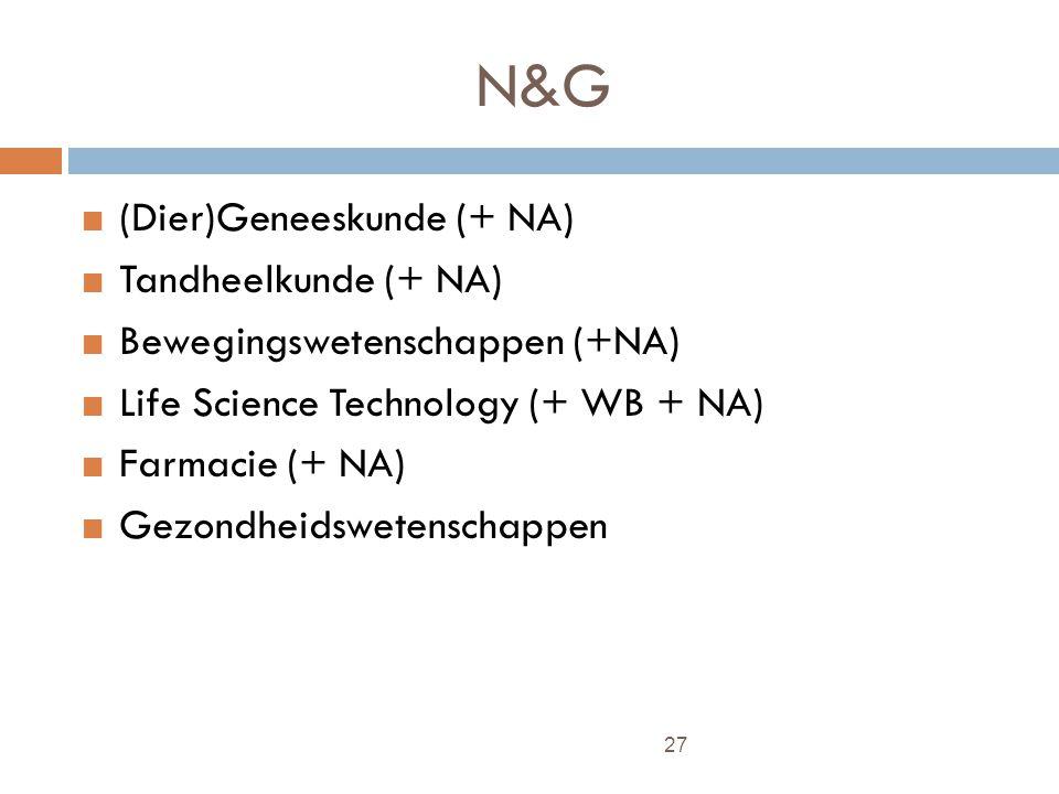 N&G (Dier)Geneeskunde (+ NA) Tandheelkunde (+ NA)