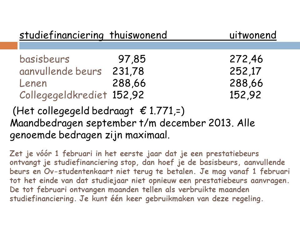 studiefinanciering thuiswonend uitwonend basisbeurs 97,85 272,46