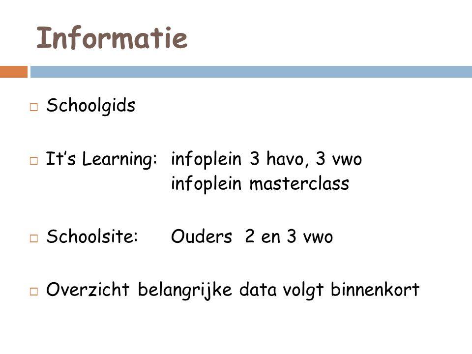 Informatie Schoolgids It's Learning: infoplein 3 havo, 3 vwo