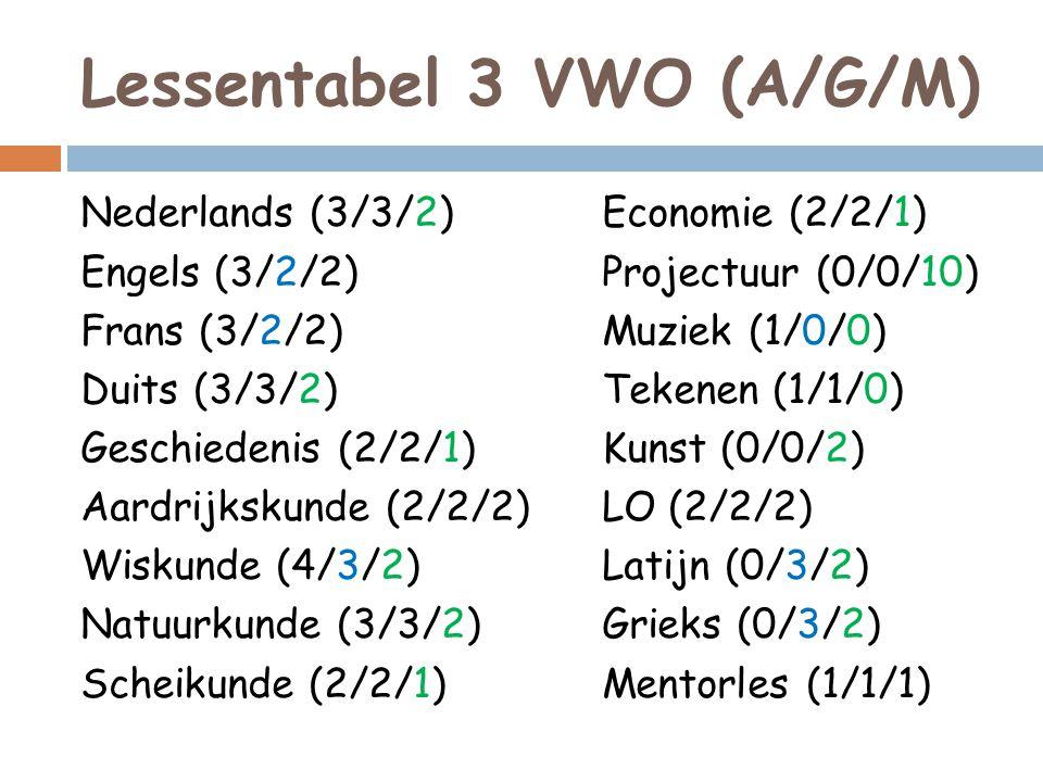 Lessentabel 3 VWO (A/G/M)