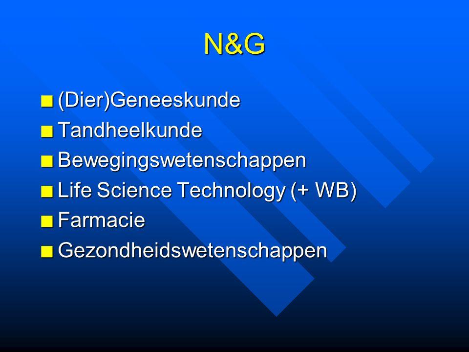 N&G (Dier)Geneeskunde Tandheelkunde Bewegingswetenschappen