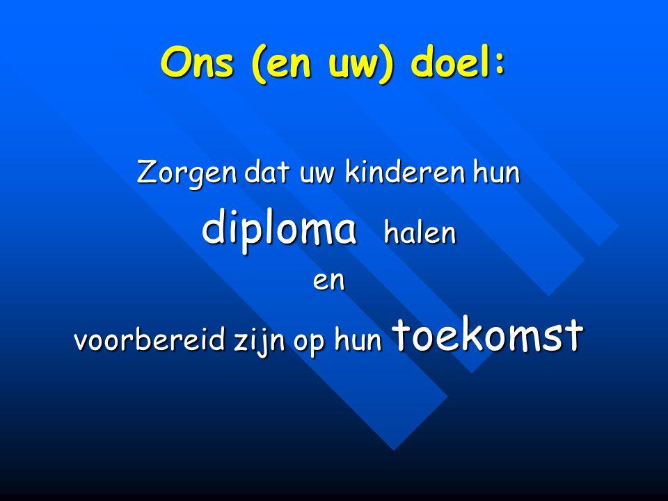 diploma halen Ons (en uw) doel: Zorgen dat uw kinderen hun en