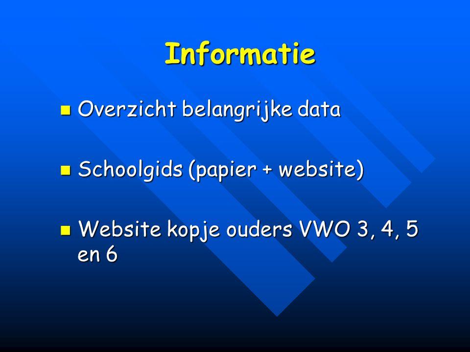 Informatie Overzicht belangrijke data Schoolgids (papier + website)