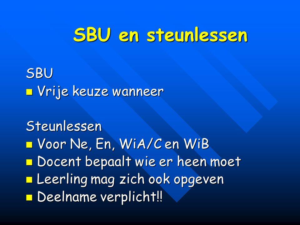 SBU en steunlessen SBU Vrije keuze wanneer Steunlessen