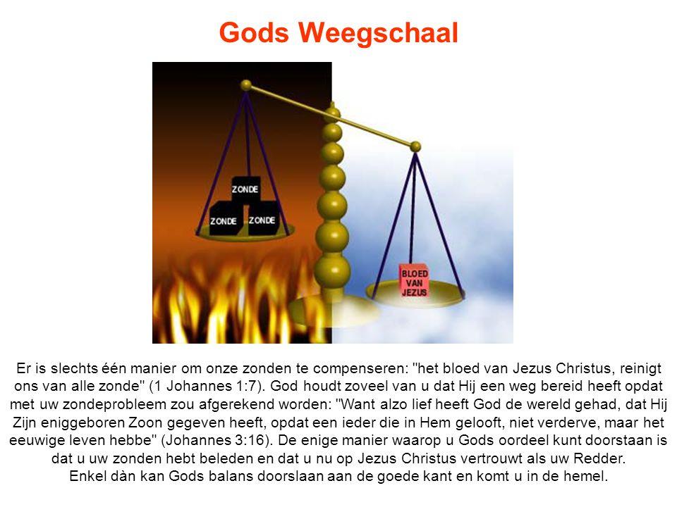 Gods Weegschaal